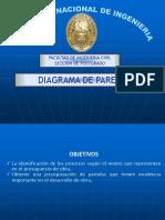 Diagrama de Pareto Uni Ok