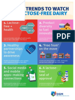 Dsm Lactose Free Dairy Predictions 2017 Six Hot Trends to Watch For