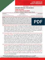 Brazil Retail Consumer Goods