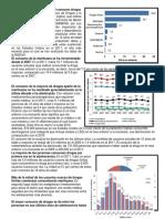 Estadística Nacional Acerca Del Consumo Drogas