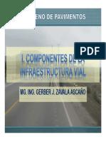 01 Componentes de La Infraestructura Vial