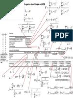 Estimacic3b3n Del Modelo de Regresic3b3n Lineal Simple en Excel