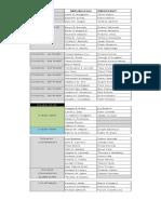 2019_Danbury Candidates