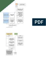 Mapa Conceptual Riesgos Empresariales