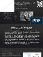 DIAGRAMA NYQUIST