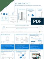 SQL_Server_2017_Datasheet_ES-ES.pdf