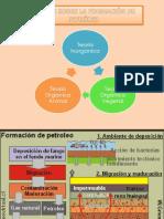 mapa conceptual origen del petroleo