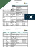 ips-autorizadas-expedicion-certificacion-fiebre-amarilla (1).pdf