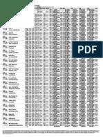 Cote d Ivoire List(Tous Les Paris)