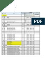 OVP Monitoring 06182019