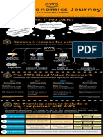 AWS+Cloud+Economics+Journey+-+Introductory+Guide+2019