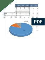 Analisis de Exportaciones de Producto