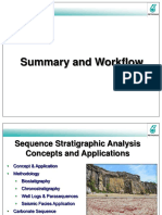 4-Summary & Workflow-CCOP Sequence Stratigraphic Course 2016
