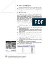 Materi 2 Diagram