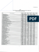 Lista Debitorilor Persoane Juridice Care Inregistreaza Obligatii Fiscale Restante La Bugetul Local
