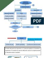 Yacimientos diagrama de flujo