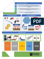Infográfico - Fundamentos do Seguro