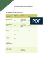 PERIODO GUARDA DE  DOCUMENTOS.pdf