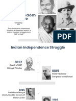 Indian Freedom Struggle Timeline
