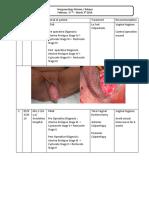 Urogynecology Division  ayu (2)(1).docx