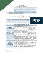 Código de Processo Penal Esquematizado