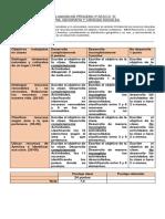 Rubrica de Proceso Historia Naturales Recursos Renovables