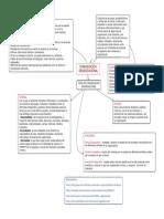 Comunicación Organizacional Mapa Conceptual Etica