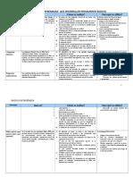 Estrategias de Enseñanzas&Aprendizajes Basicosycomplejos