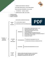derecho procesal civil los recursos o remedios procesales en el derecho civil venezolano.docx