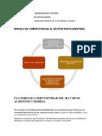 MODELO DE COMPETITIVIDAD EMPRESARIAL.docx