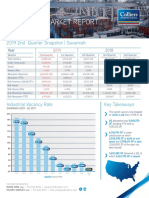 Colliers Savannah 2019 Q2 Industrial Snapshot