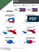 Infografía Chile Mayo_2019