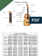 Partes de La Guitarra