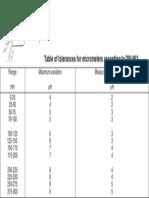 C020L.pdf