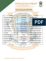 Nomina de Concejo Municipal de San Luis La Herradura 2018-2021