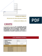 Resultados 2019 Puebla