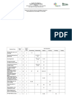 Table of Specification 2019-2020