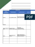 Fase Tres - 2)Matriz Requisitos de Partes Interesadas