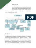 Poderes Publicos en Venezuela
