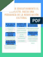 Construir Educativamente El Conflicto. Hacia Una Pedagogía de La Negociación Cultural (2)