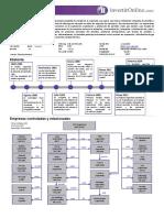 Infografía YPFD
