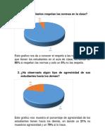 Graficos de Encuesta Docentes