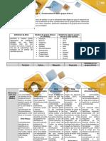 Anexo 1. Tarea 2 – Contextualización de los grupos étnicos.docx