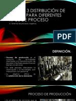 Unidad 3 Distribución de planta para diferentes tipos.pptx