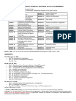 RA 5527 and Its Amendments
