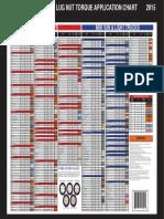 Ascot Chart 2015