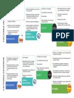 Cuadro C.pdf
