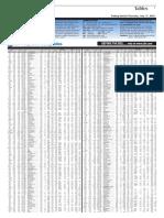 AFR - Market Tables