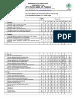 4.3.1.EP.2 HASIL PENGUMPULAN DATA BERDASARKAN INDIKATOR PENCAPAIAN KINERJA.docx