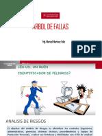 2da Clase Arbol de Fallas